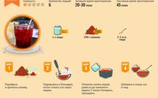 Как приготовить клюквенный сок, морс и сироп: рецепты приготовления напитка на зиму