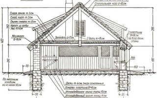 О постройке индюшатника своими руками: как сделать сарай для индюков