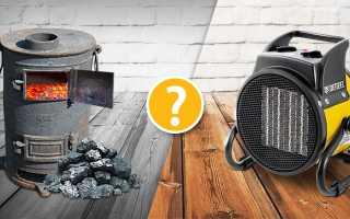 Дизельные или электрические тепловые пушки — какие выгоднее? Блоги Mastergrad